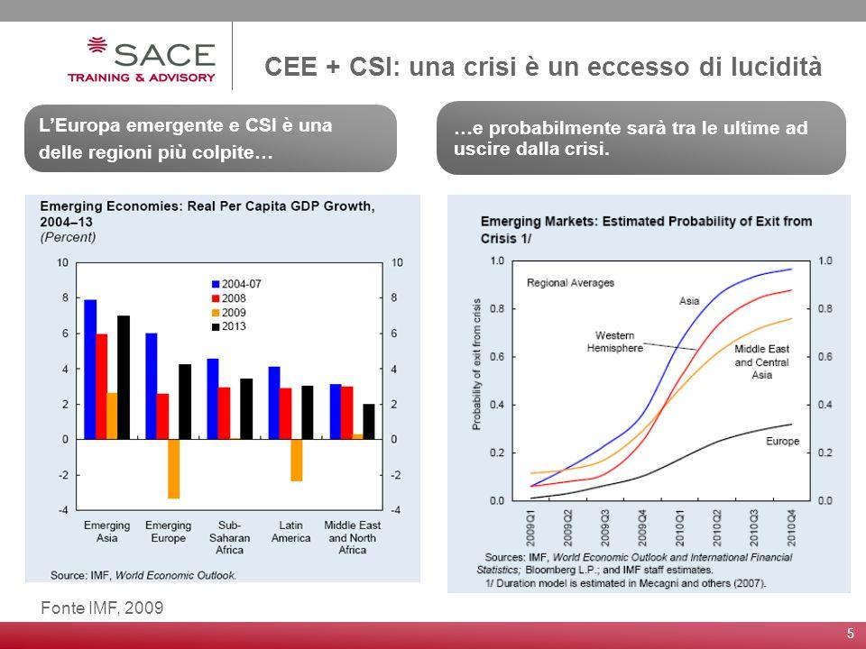 5 CEE + CSI: una crisi è un eccesso di lucidità … LEuropa emergente e CSI è una delle regioni più colpite… …e probabilmente sarà tra le ultime ad usci