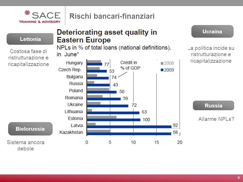 6 Rischi bancari-finanziari Bielorussia Russia Lettonia Ucraina Costosa fase di ristrutturazione e ricapitalizzazione La politica incide su ristruttur
