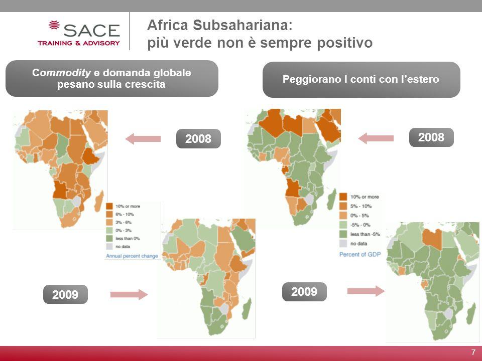 7 Africa Subsahariana: più verde non è sempre positivo 2008 2009 2008 2009 Commodity e domanda globale pesano sulla crescita Peggiorano I conti con le