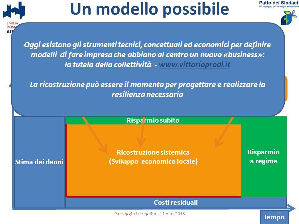 Costo Tempo Stima dei danni Costi residuali Ricostruzione sistemica (Sviluppo economico locale) Risparmio a regime Risparmio subito 13 Un modello poss