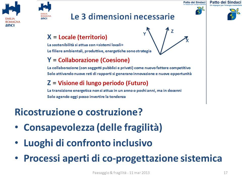 Ricostruzione o costruzione? Consapevolezza (delle fragilità) Luoghi di confronto inclusivo Processi aperti di co-progettazione sistemica Paesaggio &