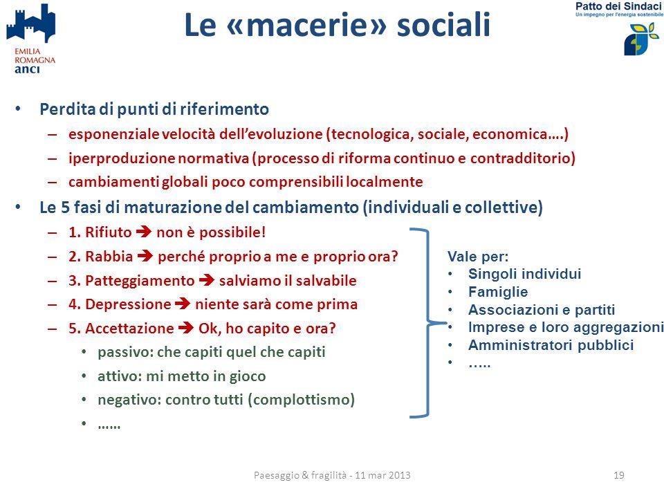Le «macerie» sociali Perdita di punti di riferimento – esponenziale velocità dellevoluzione (tecnologica, sociale, economica….) – iperproduzione norma