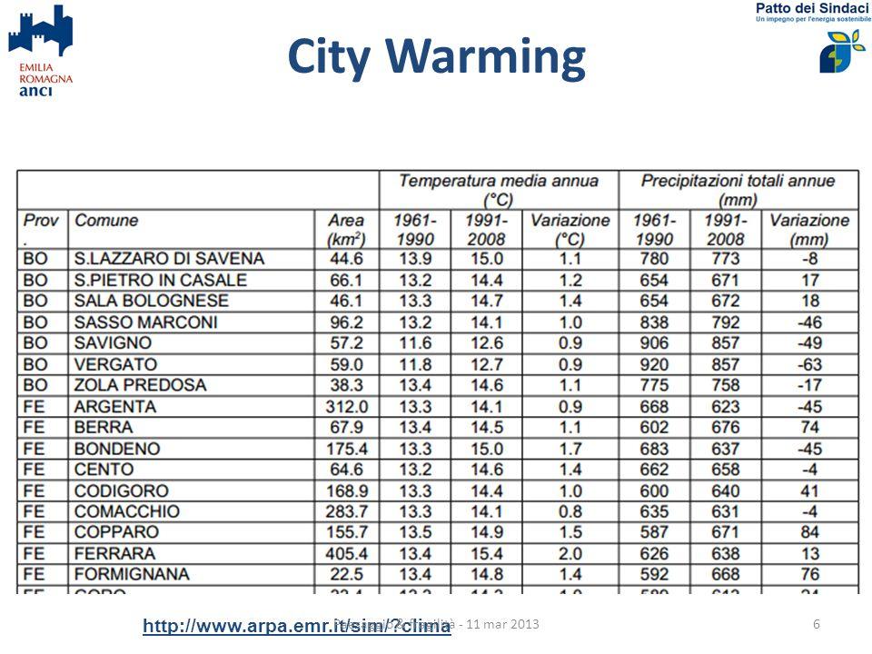 City Warming http://www.arpa.emr.it/sim/?clima Paesaggio & fragilità - 11 mar 20136
