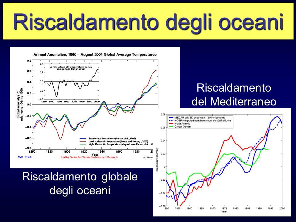 Riscaldamento degli oceani Riscaldamento globale degli oceani Riscaldamento del Mediterraneo