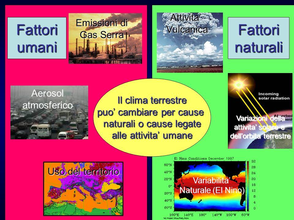Variabilita Naturale (El Nino) AttivitaVulcanica Variazioni della attivita solare e dellorbita terrestre Aerosol atmosferico Il clima terrestre puo ca