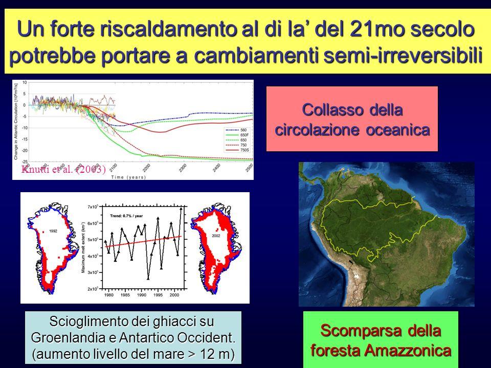 Knutti et al. (2003) Collasso della circolazione oceanica Scioglimento dei ghiacci su Groenlandia e Antartico Occident. (aumento livello del mare > 12
