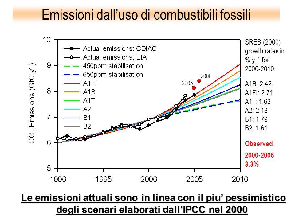 Emissioni dalluso di combustibili fossili Le emissioni attuali sono in linea con il piu pessimistico degli scenari elaborati dallIPCC nel 2000 SRES (2