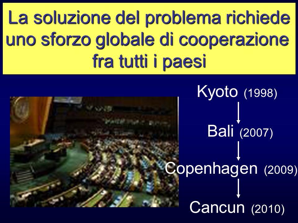 La soluzione del problema richiede uno sforzo globale di cooperazione fra tutti i paesi Kyoto (1998) Bali (2007) Copenhagen (2009) Cancun (2010)