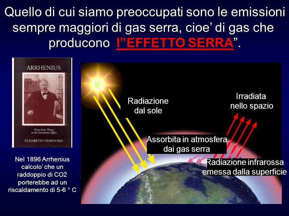 Knutti et al.
