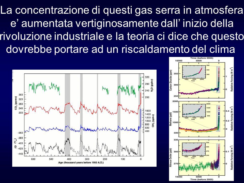 La concentrazione di questi gas serra in atmosfera e aumentata vertiginosamente dall inizio della rivoluzione industriale e la teoria ci dice che ques