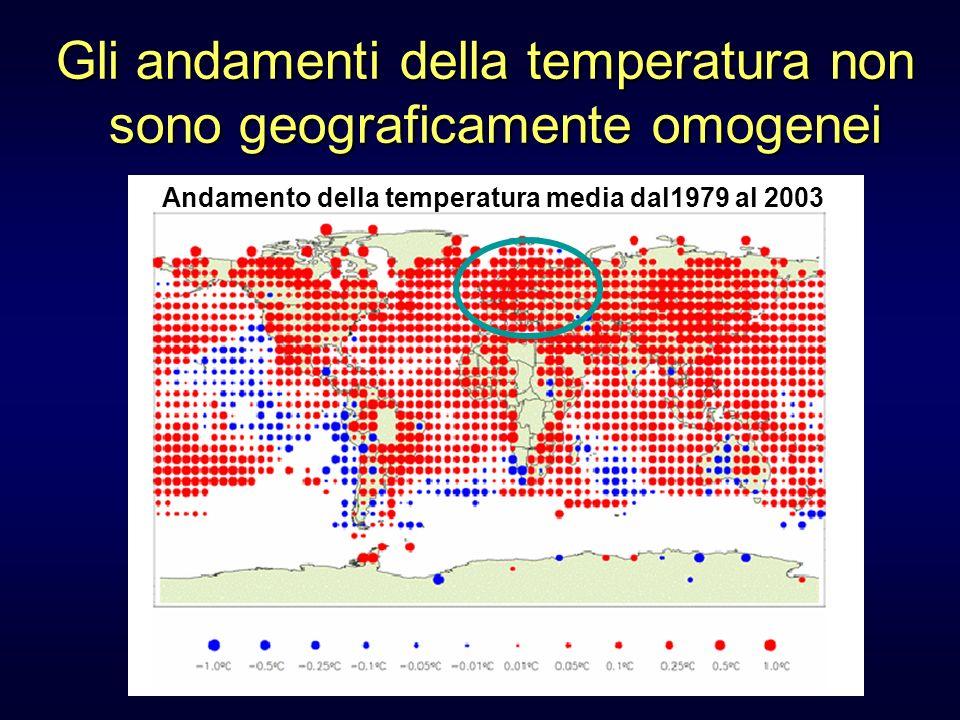 Gli andamenti della temperatura non sono geograficamente omogenei Andamento della temperatura media dal1979 al 2003
