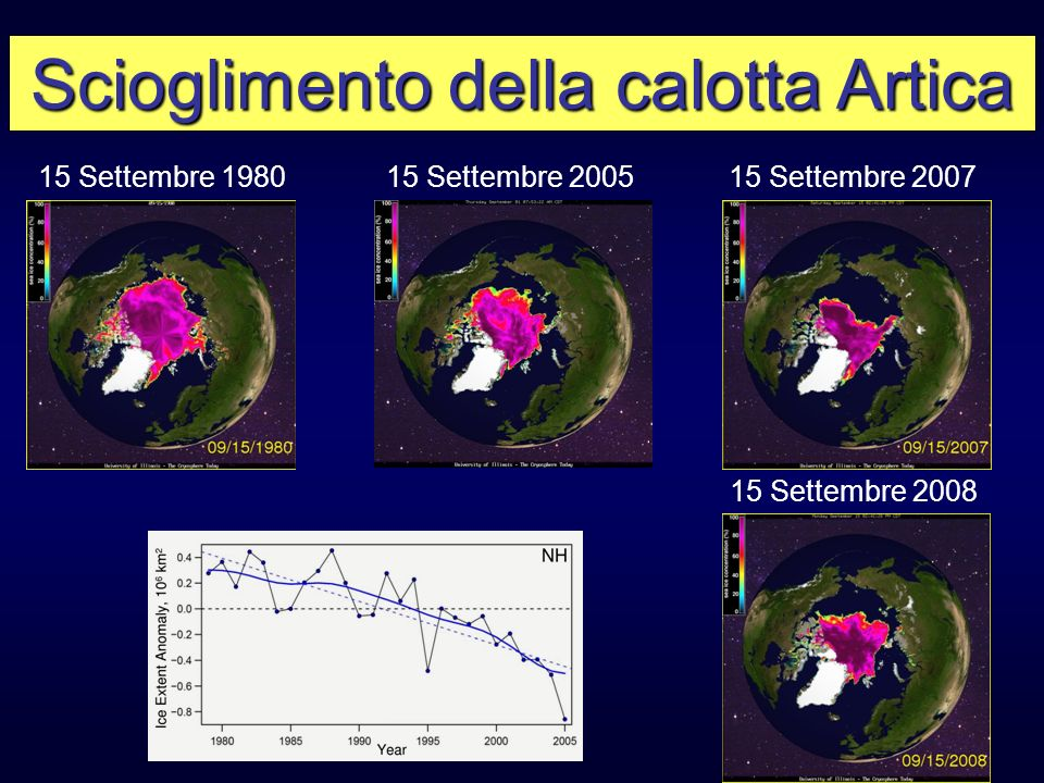 Alps Pizzo Bernina, 1978 Pizzo Bernina, 2003 Scioglimento dei ghiacciai
