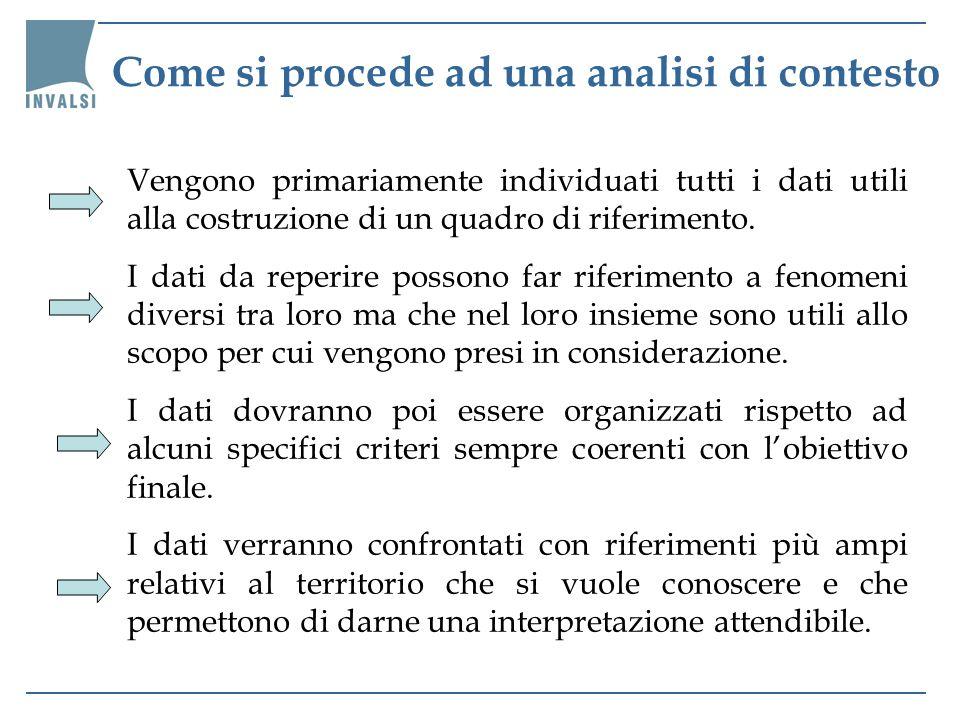 Come si procede ad una analisi di contesto Vengono primariamente individuati tutti i dati utili alla costruzione di un quadro di riferimento. I dati d