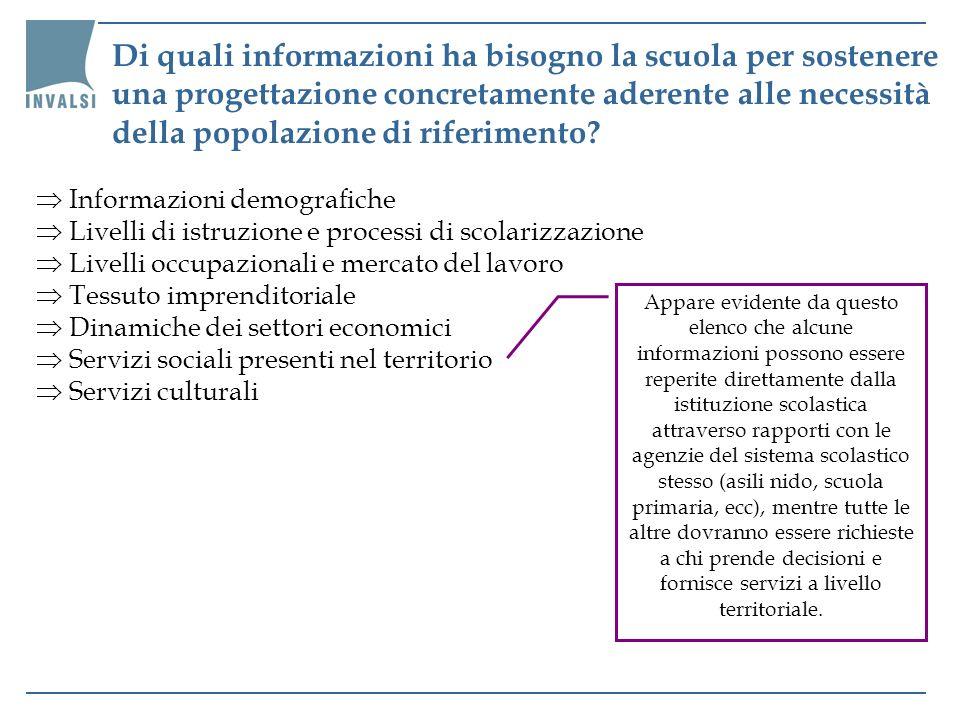 Di quali informazioni ha bisogno la scuola per sostenere una progettazione concretamente aderente alle necessità della popolazione di riferimento? Inf