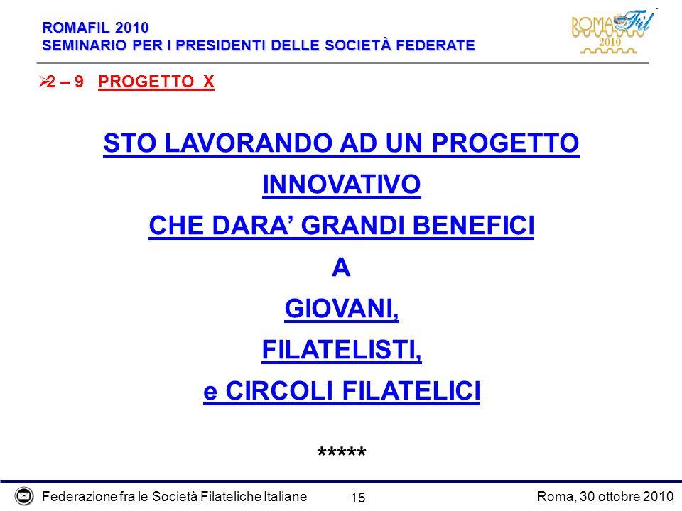 Federazione fra le Società Filateliche ItalianeRoma, 30 ottobre 2010 ROMAFIL 2010 SEMINARIO PER I PRESIDENTI DELLE SOCIETÀ FEDERATE 15 2 – 9 PROGETTO