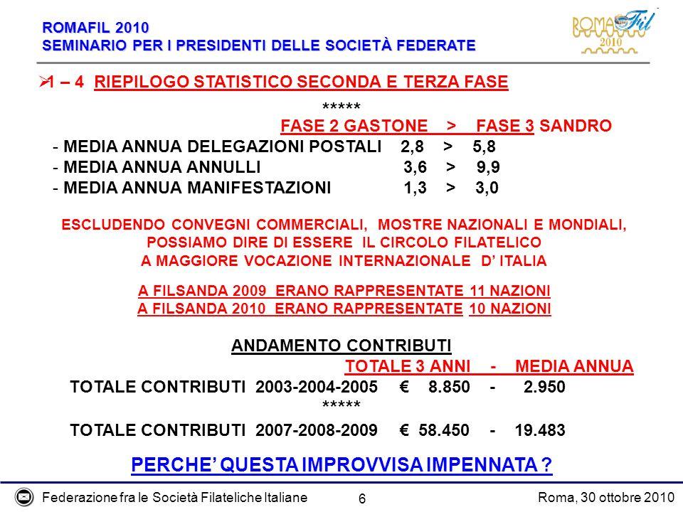 Federazione fra le Società Filateliche ItalianeRoma, 30 ottobre 2010 ROMAFIL 2010 SEMINARIO PER I PRESIDENTI DELLE SOCIETÀ FEDERATE 6 FASE 2 GASTONE >