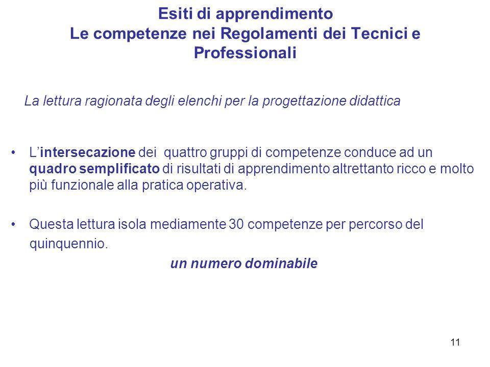 11 Esiti di apprendimento Le competenze nei Regolamenti dei Tecnici e Professionali La lettura ragionata degli elenchi per la progettazione didattica