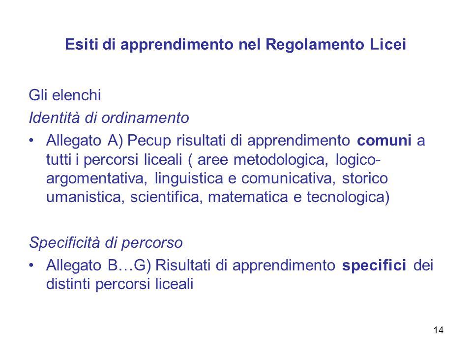 14 Esiti di apprendimento nel Regolamento Licei Gli elenchi Identità di ordinamento Allegato A) Pecup risultati di apprendimento comuni a tutti i perc