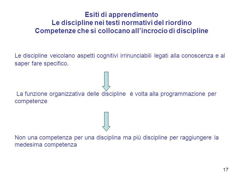 17 Esiti di apprendimento Le discipline nei testi normativi del riordino Competenze che si collocano allincrocio di discipline Le discipline veicolano