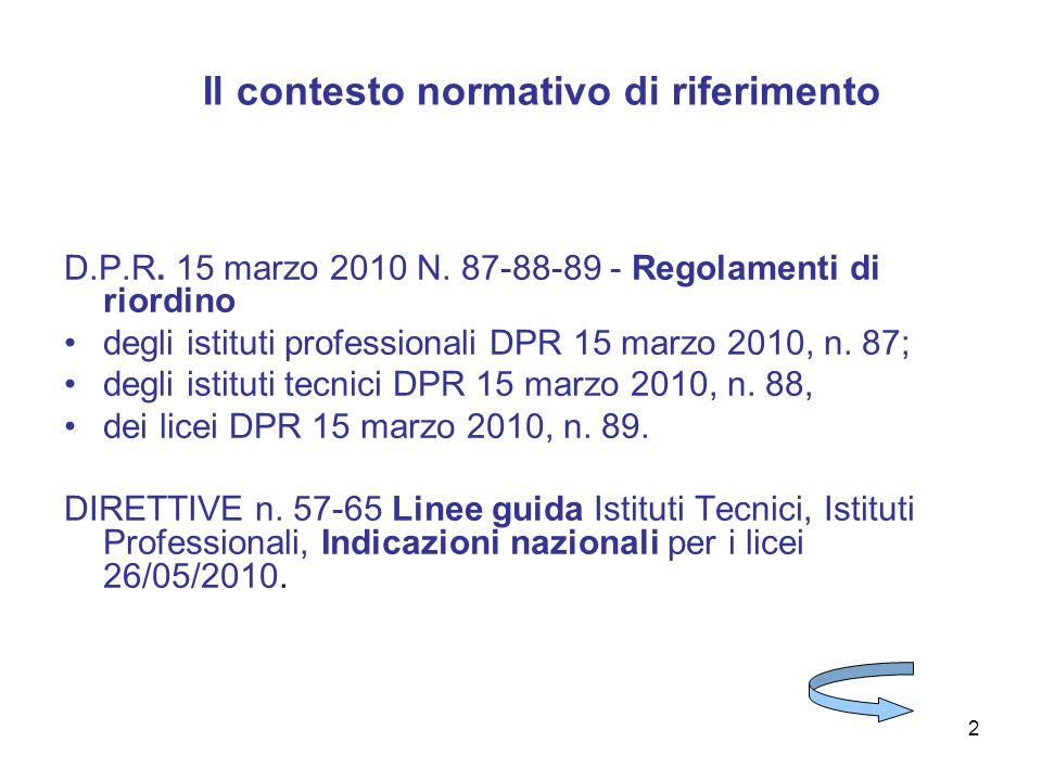2 Il contesto normativo di riferimento D.P.R. 15 marzo 2010 N. 87-88-89 - Regolamenti di riordino degli istituti professionali DPR 15 marzo 2010, n. 8