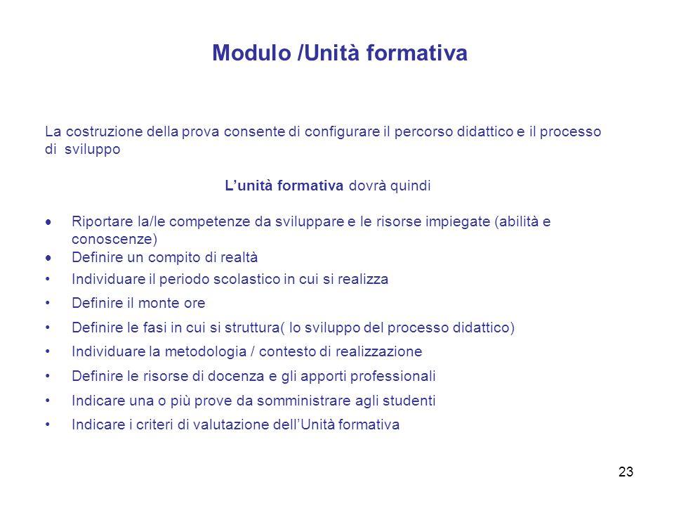 23 Modulo /Unità formativa La costruzione della prova consente di configurare il percorso didattico e il processo di sviluppo Lunità formativa dovrà q