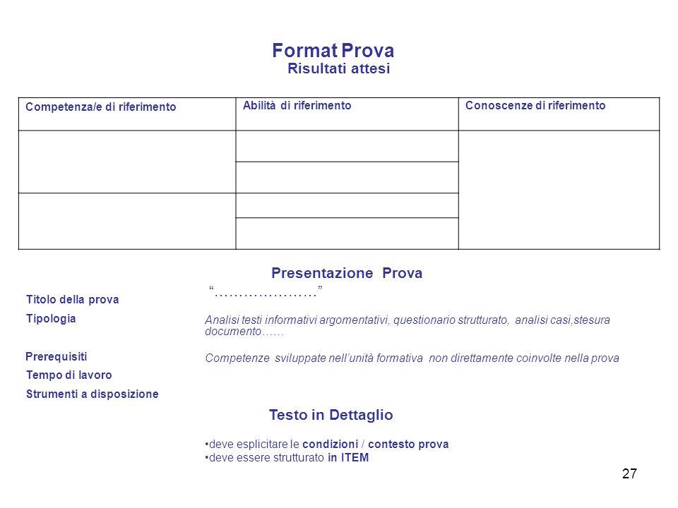 27 Format Prova Risultati attesi Competenza/e di riferimento Abilità di riferimentoConoscenze di riferimento Titolo della prova Tipologia Prerequisiti