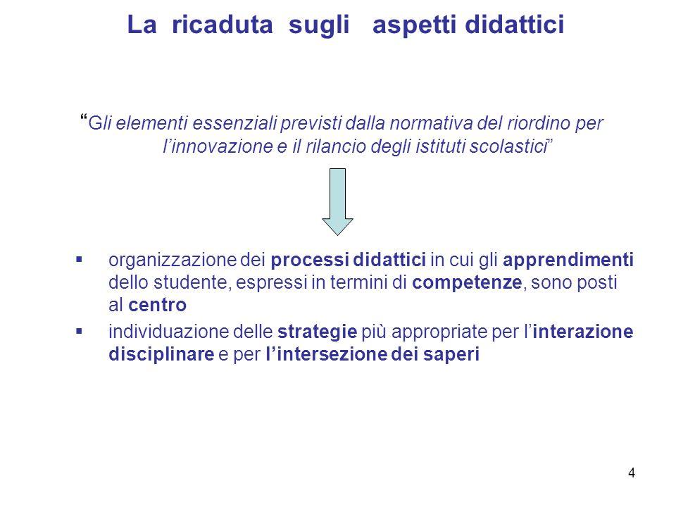 4 La ricaduta sugli aspetti didattici Gli elementi essenziali previsti dalla normativa del riordino per linnovazione e il rilancio degli istituti scol