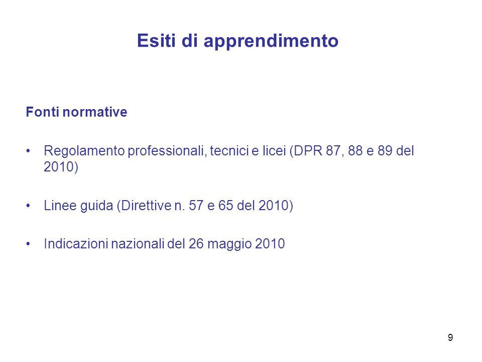9 Esiti di apprendimento Fonti normative Regolamento professionali, tecnici e licei (DPR 87, 88 e 89 del 2010) Linee guida (Direttive n. 57 e 65 del 2