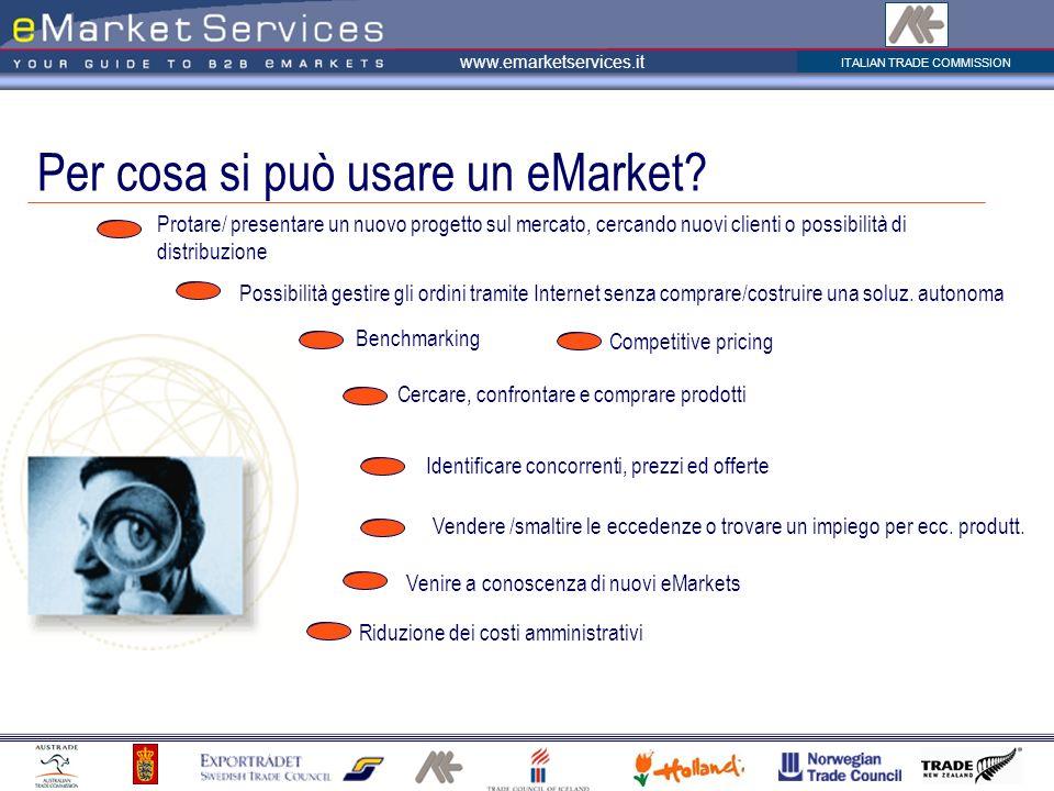 ITALIAN TRADE COMMISSION www.emarketservices.it Competitive pricing Identificare concorrenti, prezzi ed offerte Cercare, confrontare e comprare prodot