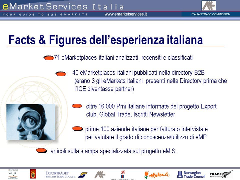 ITALIAN TRADE COMMISSION www.emarketservices.it 40 eMarketplaces italiani pubblicati nella directory B2B oltre 16.000 Pmi italiane informate del proge