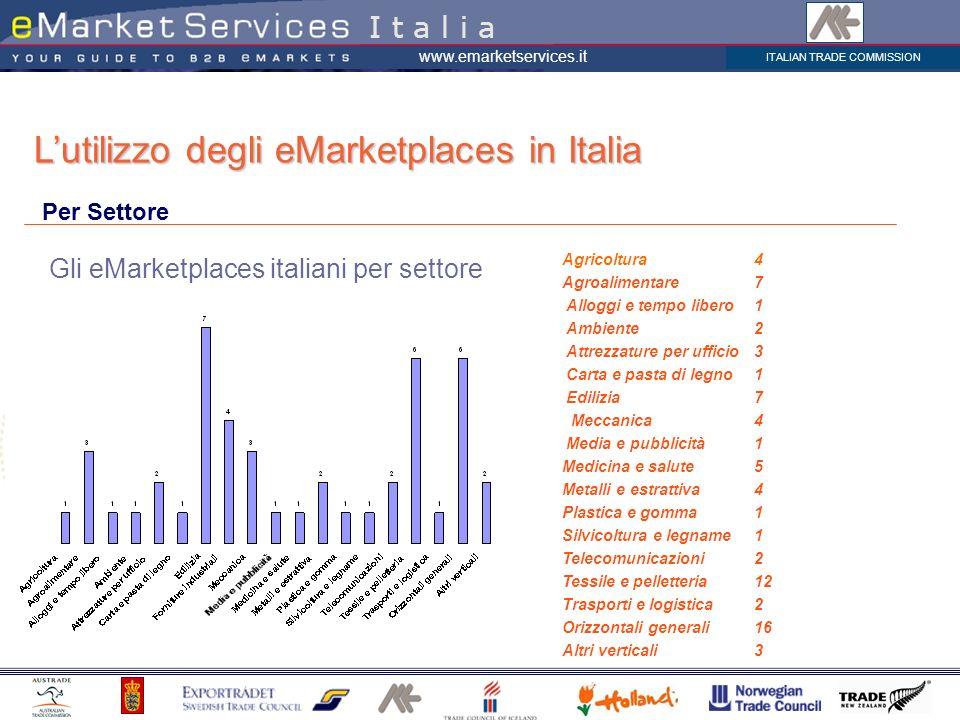 ITALIAN TRADE COMMISSION www.emarketservices.it Per Settore Lutilizzo degli eMarketplaces in Italia I t a l i a Gli eMarketplaces italiani per settore