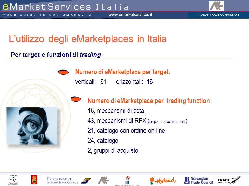 ITALIAN TRADE COMMISSION www.emarketservices.it Per target e funzioni di trading Lutilizzo degli eMarketplaces in Italia I t a l i a Numero di eMarketplace per target: verticali: 61 orizzontali: 16 Numero di eMarketplace per trading function : 16, meccansmi di asta 43, meccanismi di RFX ( proposal, quotation, bid ) 21, catalogo con ordine on-line 24, catalogo 2, gruppi di acquisto
