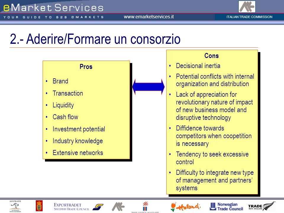 ITALIAN TRADE COMMISSION www.emarketservices.it 2.- Aderire/Formare un consorzio Pros Brand Transaction Liquidity Cash flow Investment potential Indus