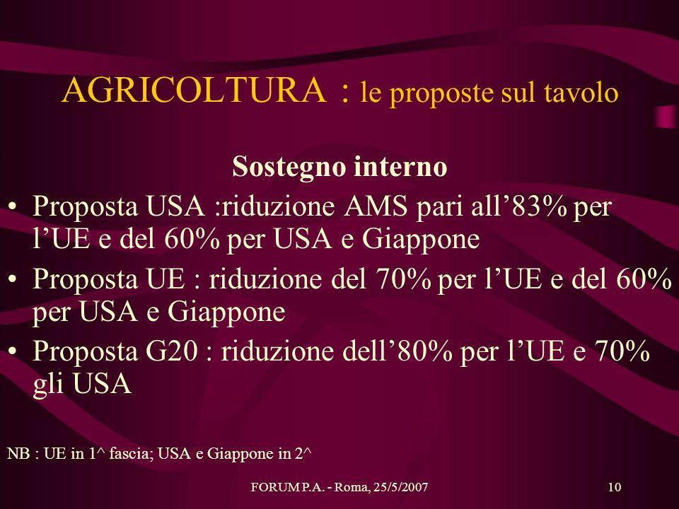 FORUM P.A. - Roma, 25/5/200710 AGRICOLTURA : le proposte sul tavolo Sostegno interno Proposta USA :riduzione AMS pari all83% per lUE e del 60% per USA