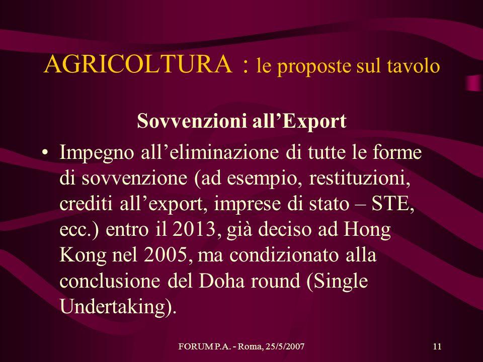 FORUM P.A. - Roma, 25/5/200711 AGRICOLTURA : le proposte sul tavolo Sovvenzioni allExport Impegno alleliminazione di tutte le forme di sovvenzione (ad
