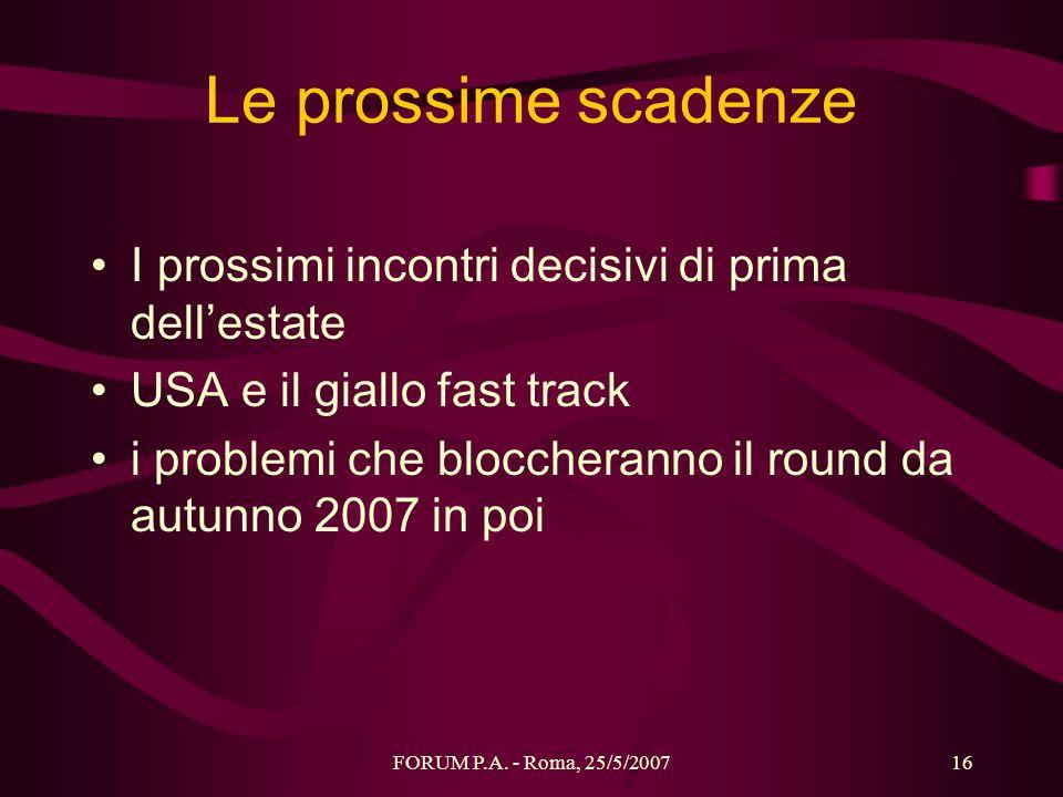 FORUM P.A. - Roma, 25/5/200716 Le prossime scadenze I prossimi incontri decisivi di prima dellestate USA e il giallo fast track i problemi che blocche