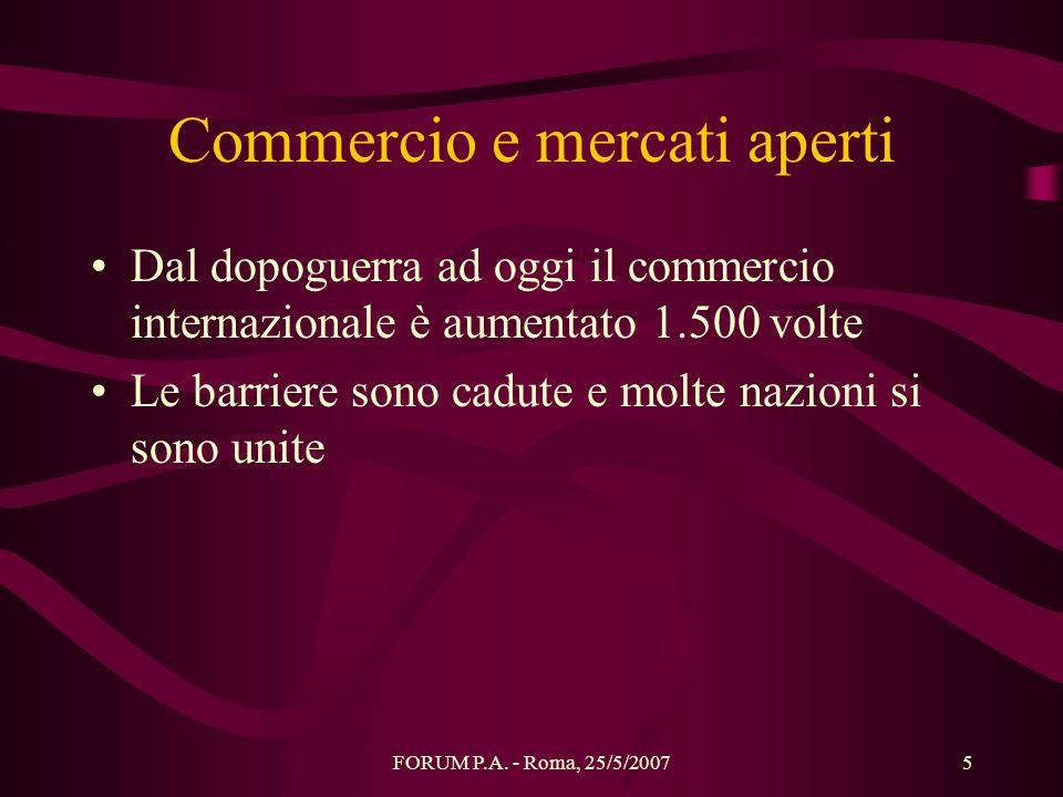 FORUM P.A. - Roma, 25/5/20075 Commercio e mercati aperti Dal dopoguerra ad oggi il commercio internazionale è aumentato 1.500 volte Le barriere sono c