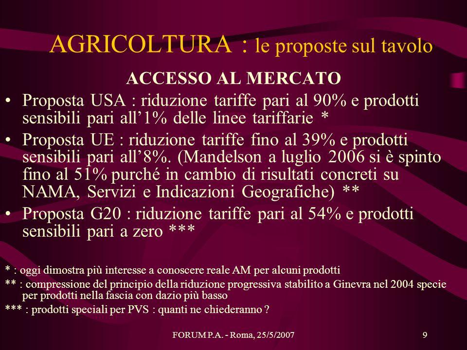 FORUM P.A. - Roma, 25/5/20079 AGRICOLTURA : le proposte sul tavolo ACCESSO AL MERCATO Proposta USA : riduzione tariffe pari al 90% e prodotti sensibil