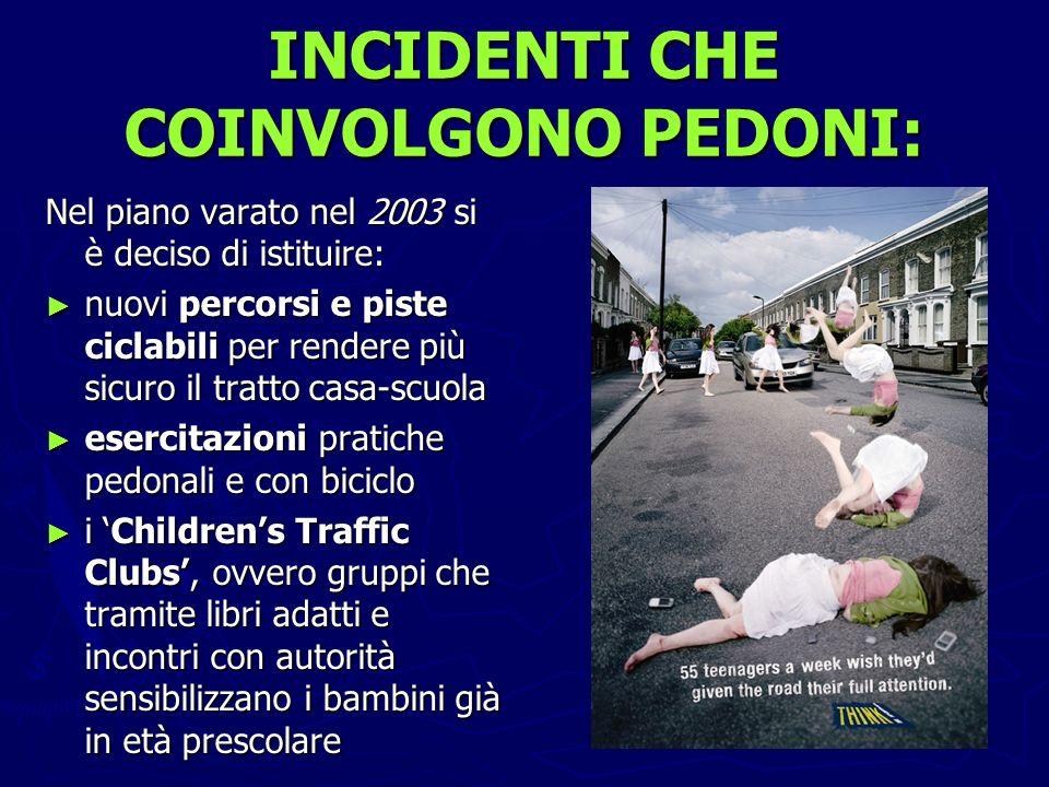 INCIDENTI CHE COINVOLGONO PEDONI: Nel piano varato nel 2003 si è deciso di istituire: nuovi percorsi e piste ciclabili per rendere più sicuro il tratt
