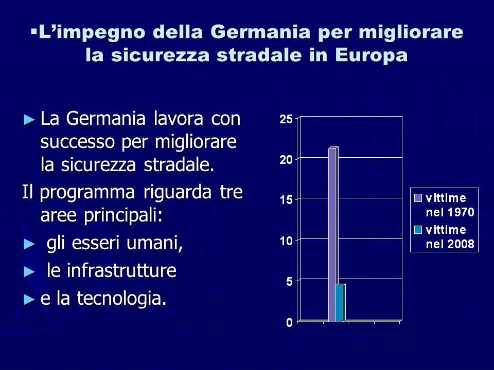 Limpegno della Germania per migliorare la sicurezza stradale in Europa Limpegno della Germania per migliorare la sicurezza stradale in Europa La Germa
