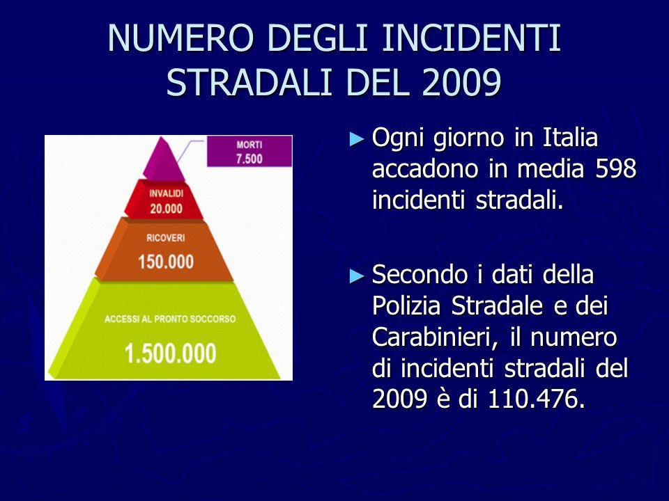NUMERO DEGLI INCIDENTI STRADALI DEL 2009 Ogni giorno in Italia accadono in media 598 incidenti stradali. Secondo i dati della Polizia Stradale e dei C