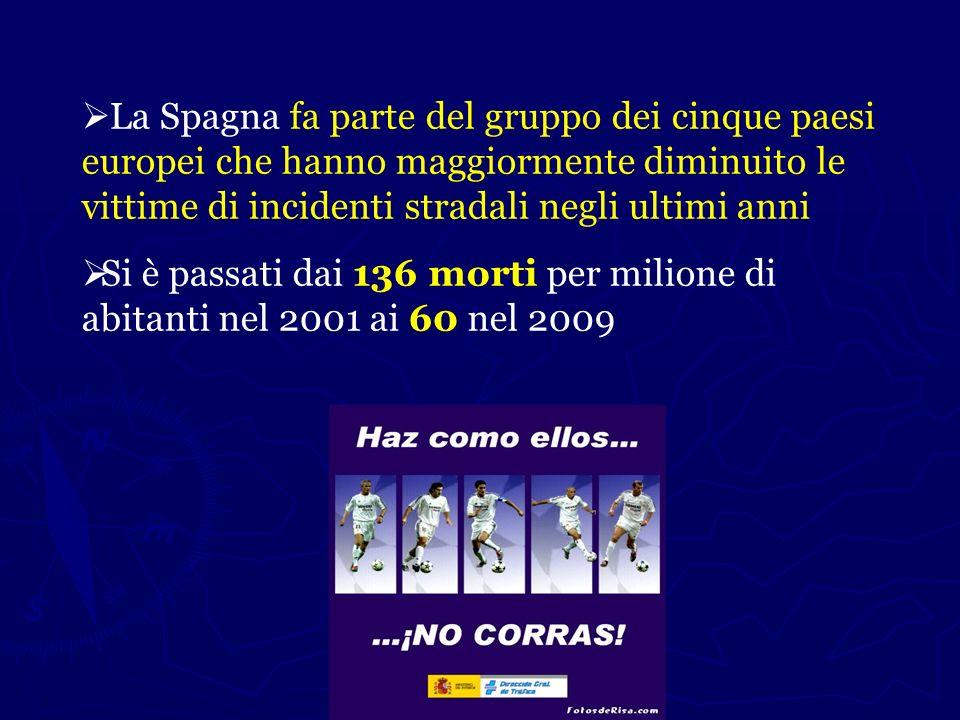 La Spagna fa parte del gruppo dei cinque paesi europei che hanno maggiormente diminuito le vittime di incidenti stradali negli ultimi anni Si è passat