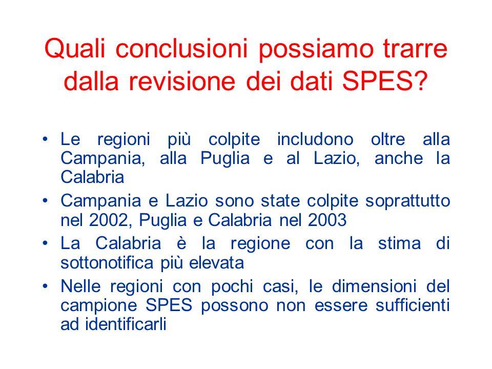 Quali conclusioni possiamo trarre dalla revisione dei dati SPES? Le regioni più colpite includono oltre alla Campania, alla Puglia e al Lazio, anche l