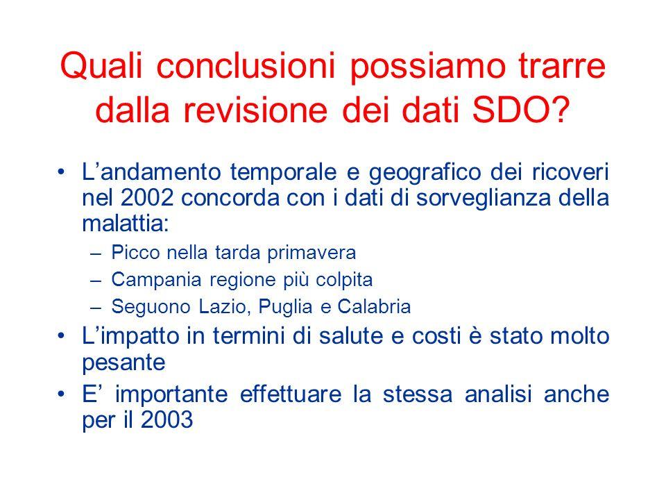 Quali conclusioni possiamo trarre dalla revisione dei dati SDO? Landamento temporale e geografico dei ricoveri nel 2002 concorda con i dati di sorvegl