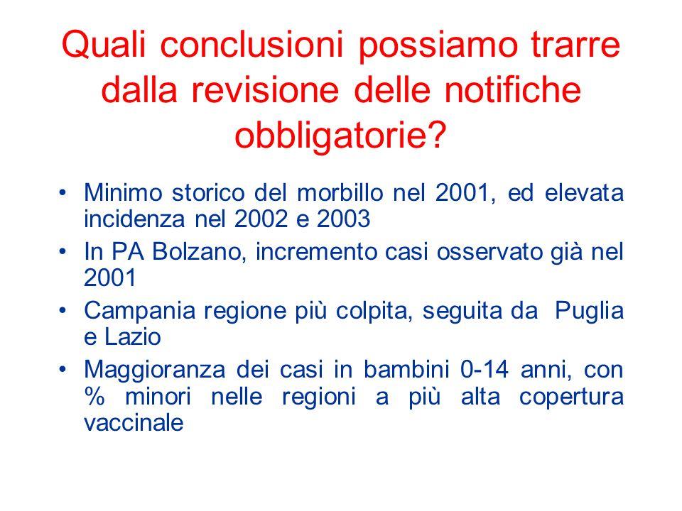 Quali conclusioni possiamo trarre dalla revisione delle notifiche obbligatorie? Minimo storico del morbillo nel 2001, ed elevata incidenza nel 2002 e