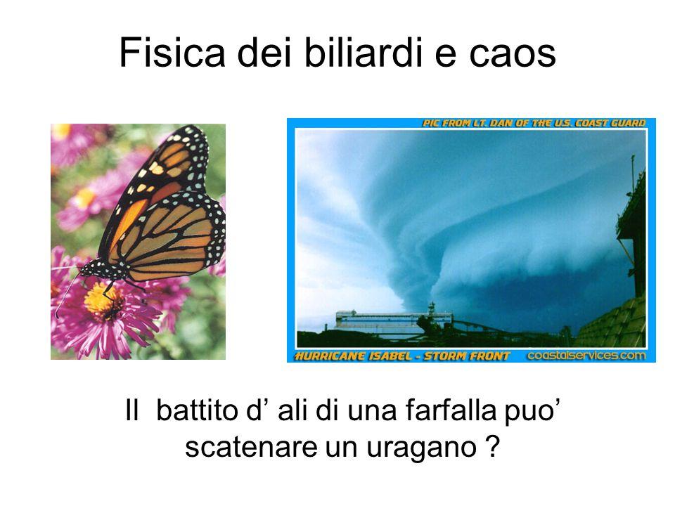 Fisica dei biliardi e caos Il battito d ali di una farfalla puo scatenare un uragano ?