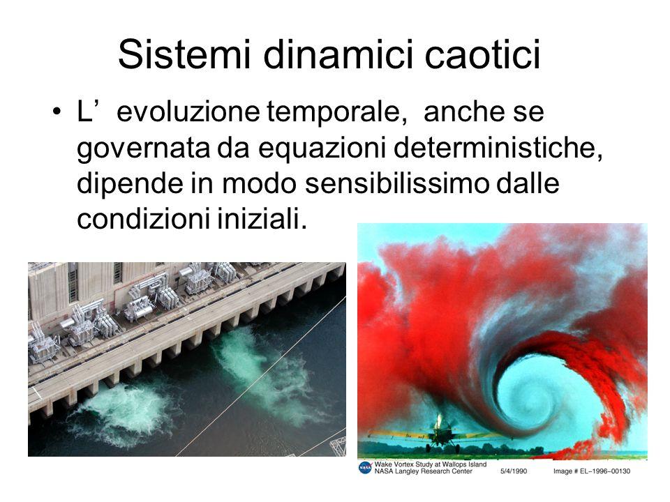 Sistemi dinamici caotici L evoluzione temporale, anche se governata da equazioni deterministiche, dipende in modo sensibilissimo dalle condizioni iniz