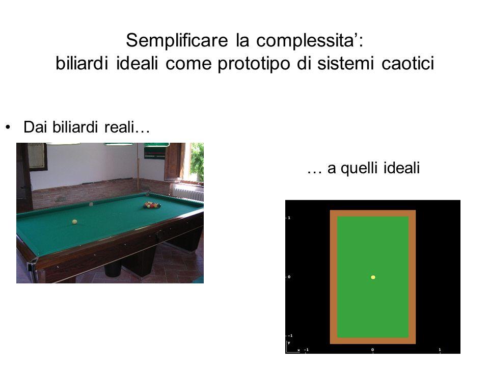 Semplificare la complessita: biliardi ideali come prototipo di sistemi caotici Dai biliardi reali… … a quelli ideali