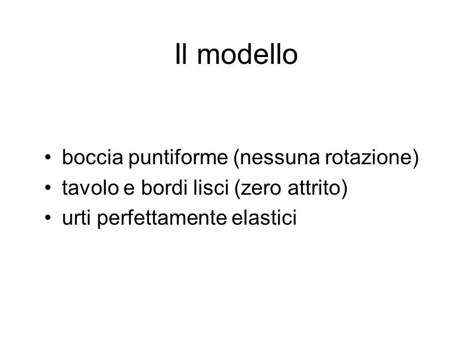 Il modello boccia puntiforme (nessuna rotazione) tavolo e bordi lisci (zero attrito) urti perfettamente elastici