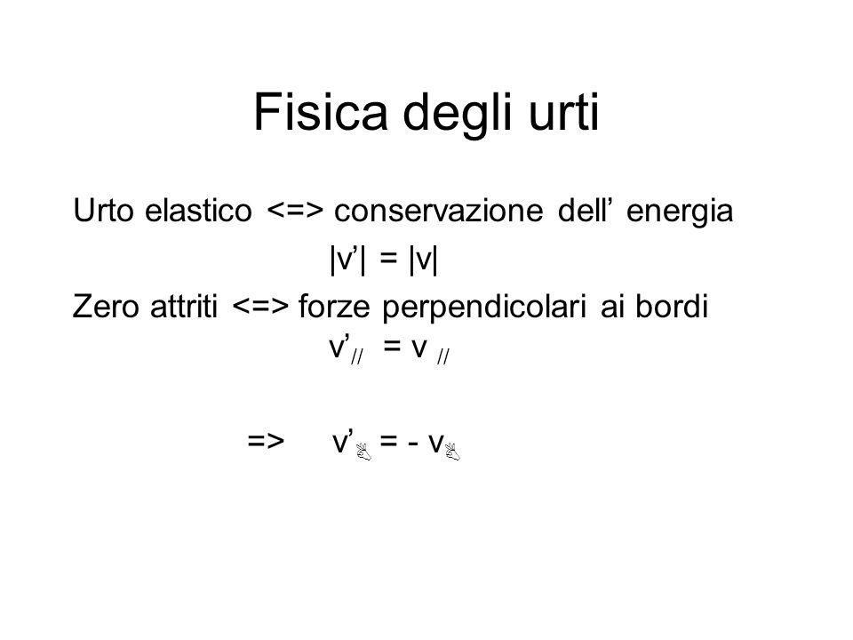 Fisica degli urti Urto elastico conservazione dell energia |v| = |v| Zero attriti forze perpendicolari ai bordi v // = v // => v = - v